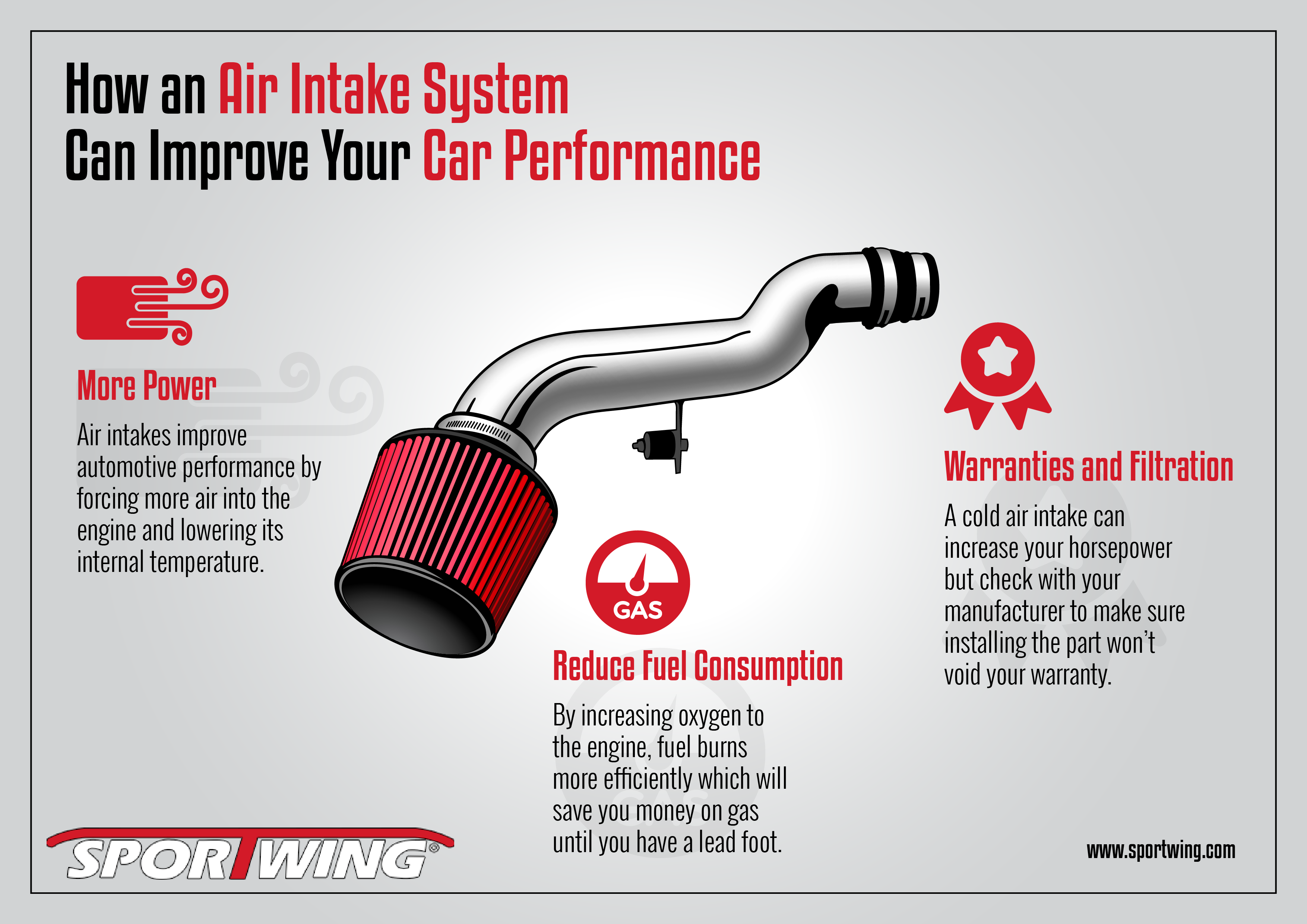 How An Air Intake System Can Improve Performance Infographic